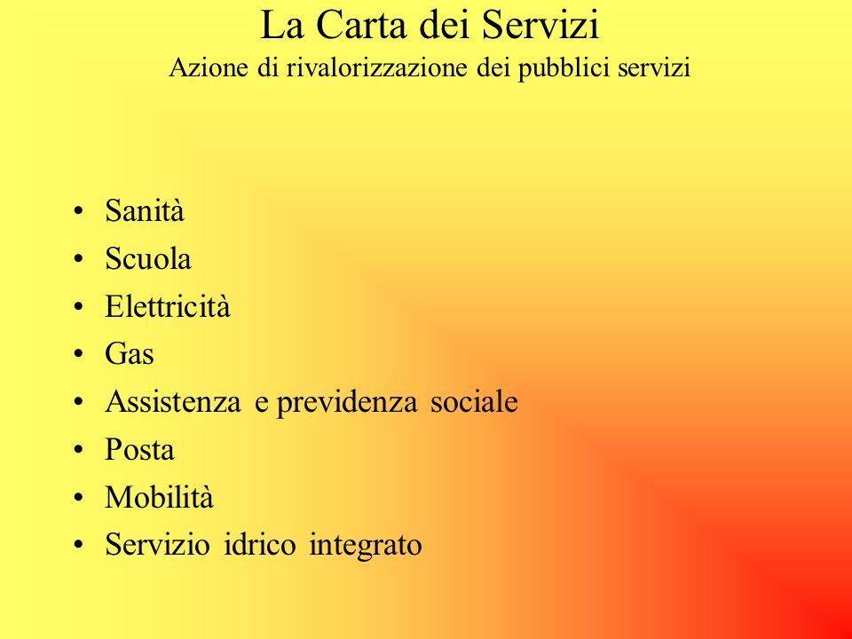 La Carta dei Servizi Azione di rivalorizzazione dei pubblici servizi Sanità Scuola Elettricità Gas Assistenza e previdenza sociale Posta Mobilità Servizio idrico integrato