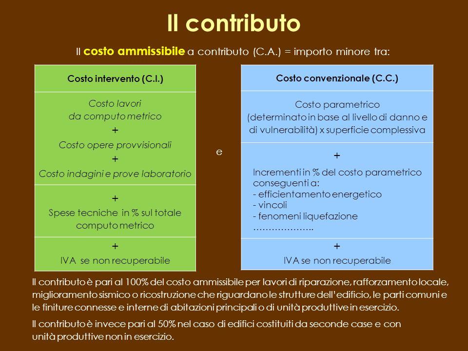 Il contributo Il costo ammissibile a contributo (C.A.) = importo minore tra: Costo intervento (C.I.) Costo lavori da computo metrico + Costo opere pro