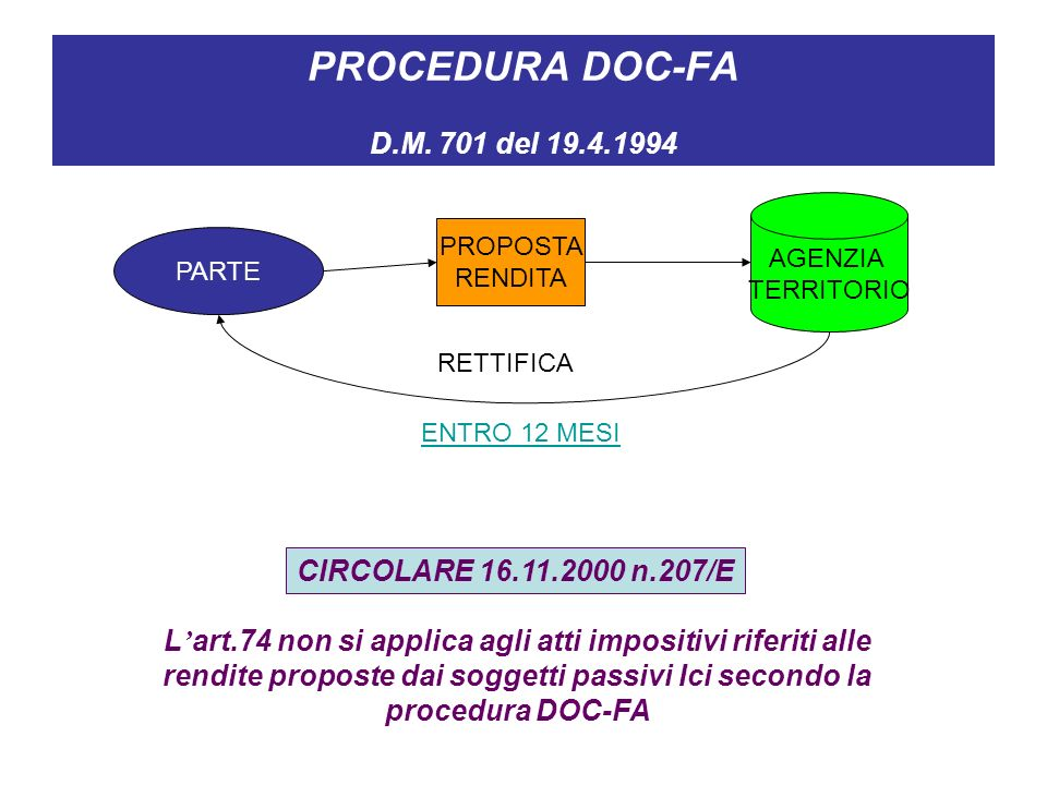 PROCEDURA DOC-FA D.M.