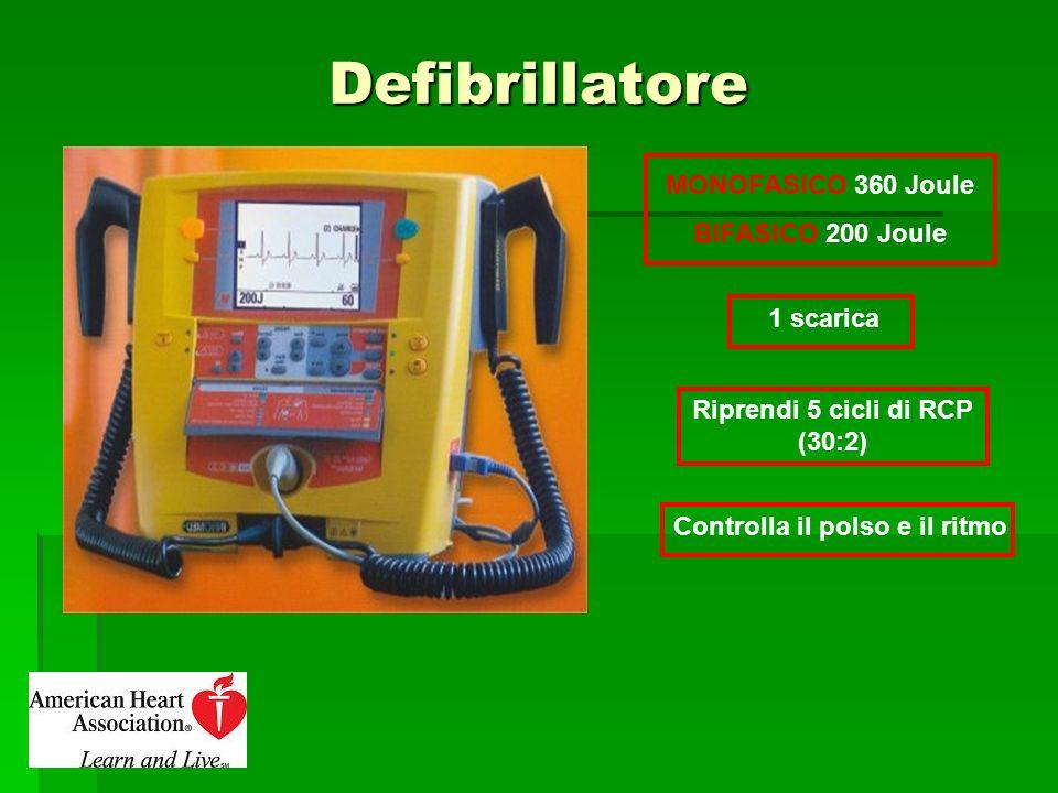 Defibrillatore MONOFASICO 360 Joule BIFASICO 200 Joule 1 scarica Riprendi 5 cicli di RCP (30:2) Controlla il polso e il ritmo