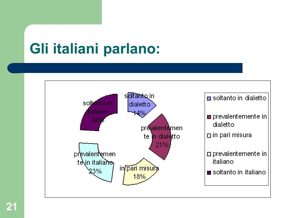 21 Gli italiani parlano: