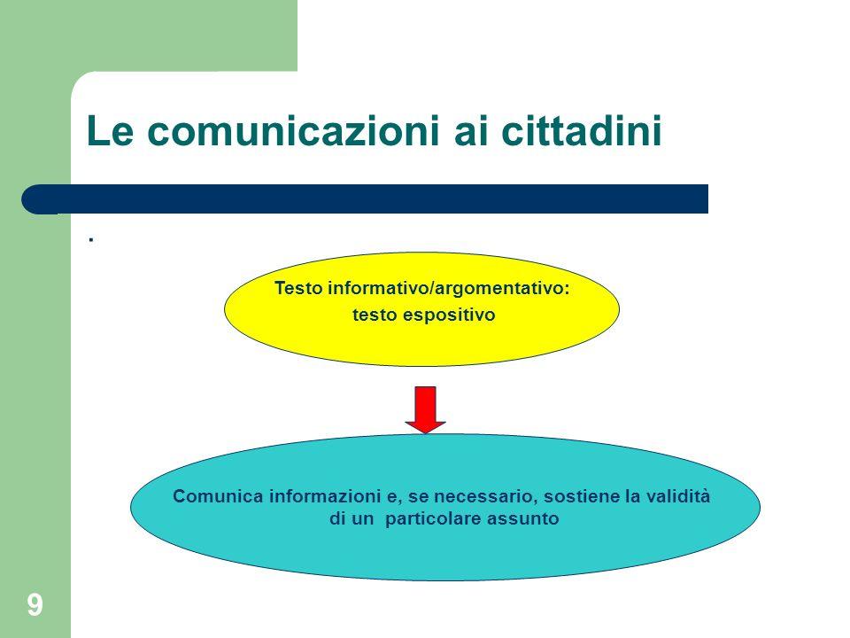 9 Le comunicazioni ai cittadini. Testo informativo/argomentativo: testo espositivo Comunica informazioni e, se necessario, sostiene la validità di un