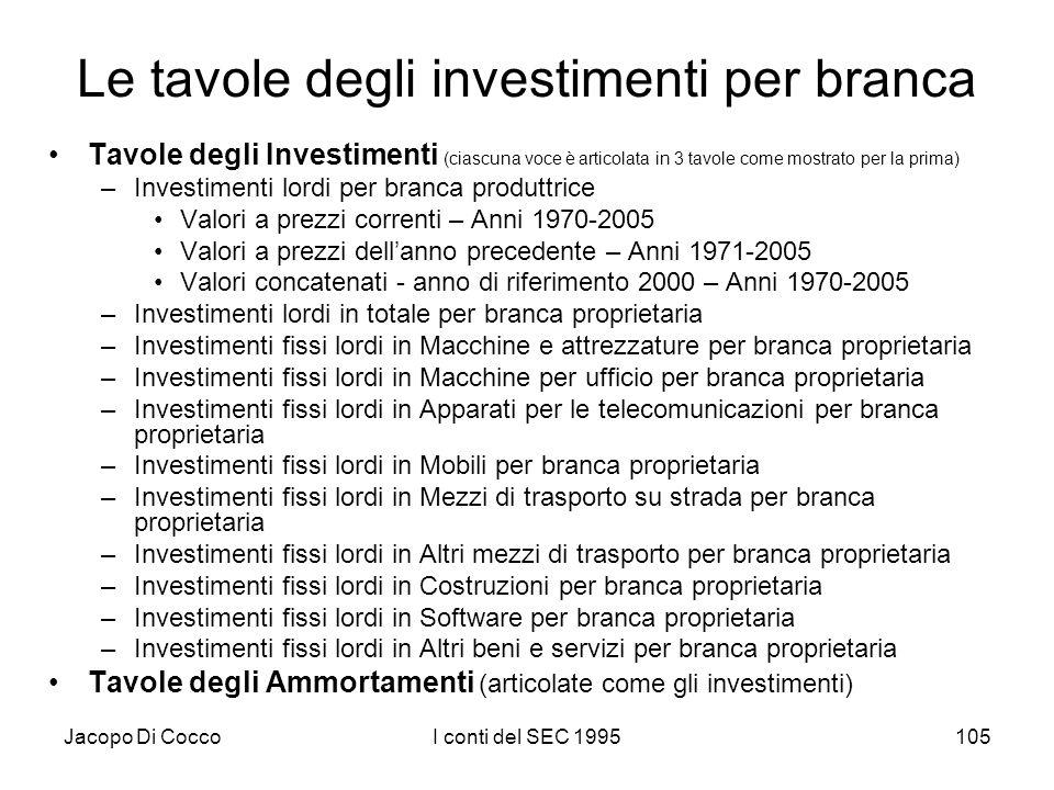 Jacopo Di CoccoI conti del SEC 1995105 Le tavole degli investimenti per branca Tavole degli Investimenti (ciascuna voce è articolata in 3 tavole come