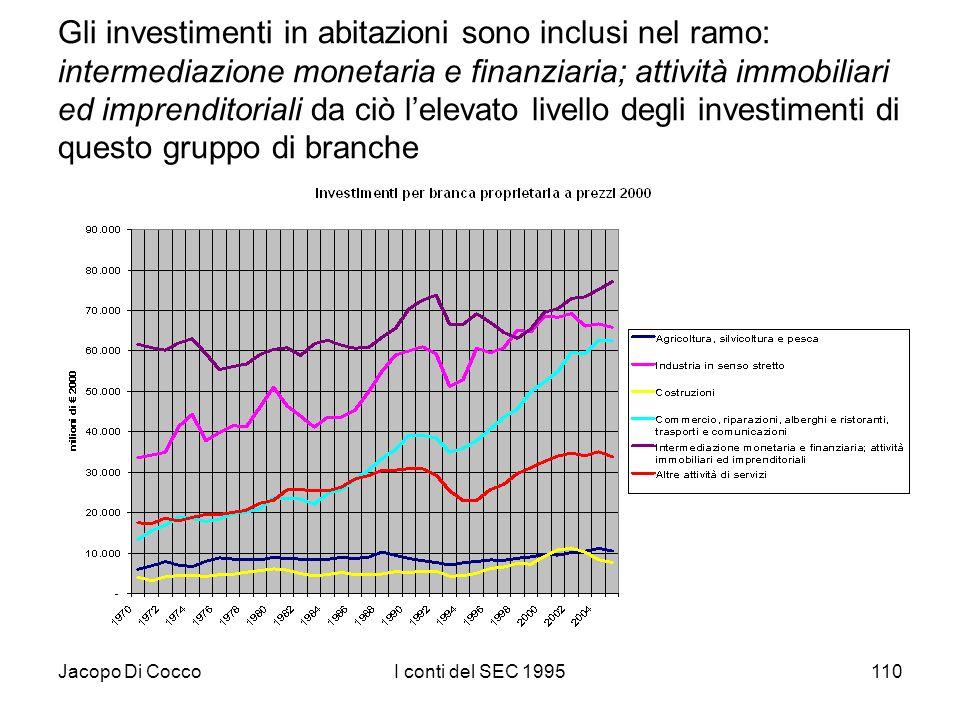Jacopo Di CoccoI conti del SEC 1995110 Gli investimenti in abitazioni sono inclusi nel ramo: intermediazione monetaria e finanziaria; attività immobil