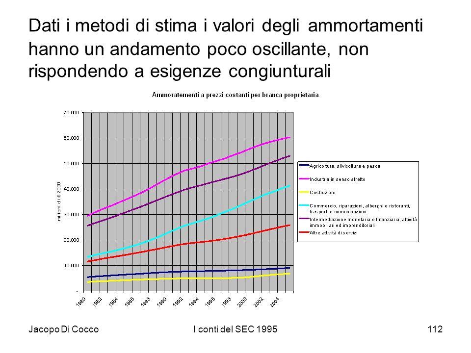 Jacopo Di CoccoI conti del SEC 1995112 Dati i metodi di stima i valori degli ammortamenti hanno un andamento poco oscillante, non rispondendo a esigenze congiunturali