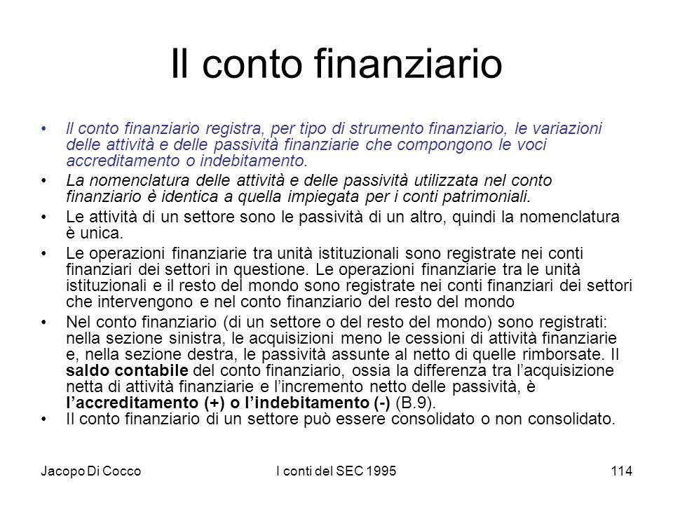 Jacopo Di CoccoI conti del SEC 1995114 Il conto finanziario ll conto finanziario registra, per tipo di strumento finanziario, le variazioni delle attività e delle passività finanziarie che compongono le voci accreditamento o indebitamento.