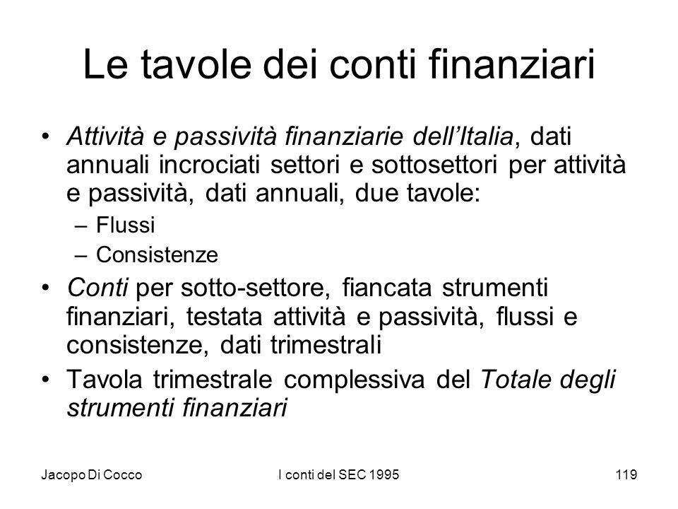 Jacopo Di CoccoI conti del SEC 1995119 Le tavole dei conti finanziari Attività e passività finanziarie dellItalia, dati annuali incrociati settori e s