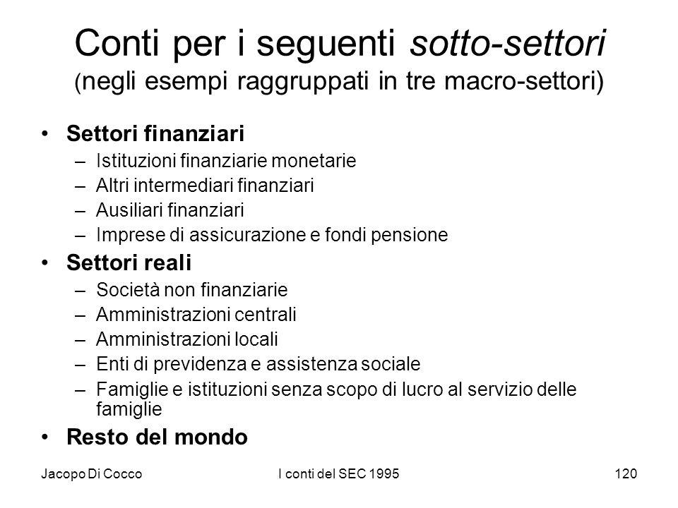 Jacopo Di CoccoI conti del SEC 1995120 Conti per i seguenti sotto-settori ( negli esempi raggruppati in tre macro-settori) Settori finanziari –Istituz