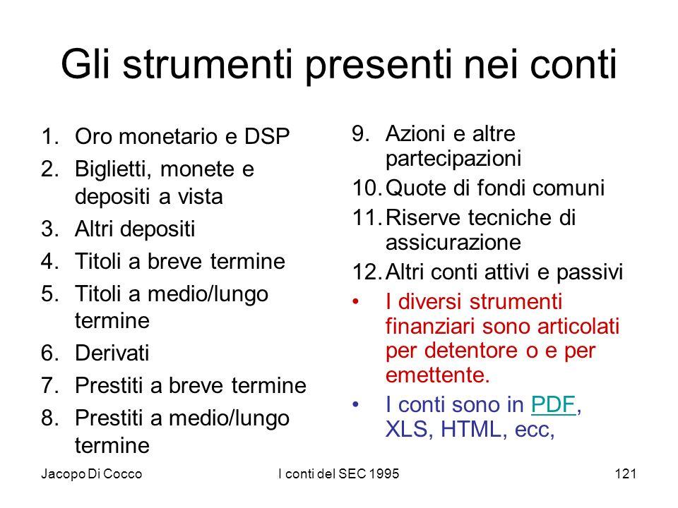 Jacopo Di CoccoI conti del SEC 1995121 Gli strumenti presenti nei conti 1.Oro monetario e DSP 2.Biglietti, monete e depositi a vista 3.Altri depositi