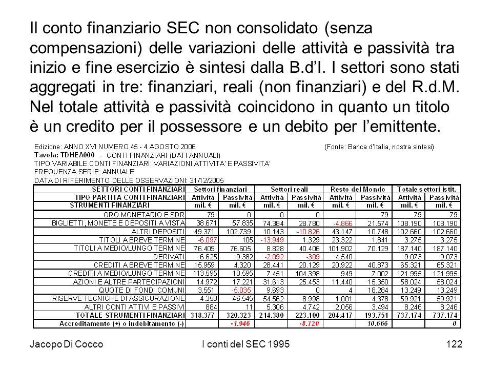 Jacopo Di CoccoI conti del SEC 1995122 Il conto finanziario SEC non consolidato (senza compensazioni) delle variazioni delle attività e passività tra inizio e fine esercizio è sintesi dalla B.dI.