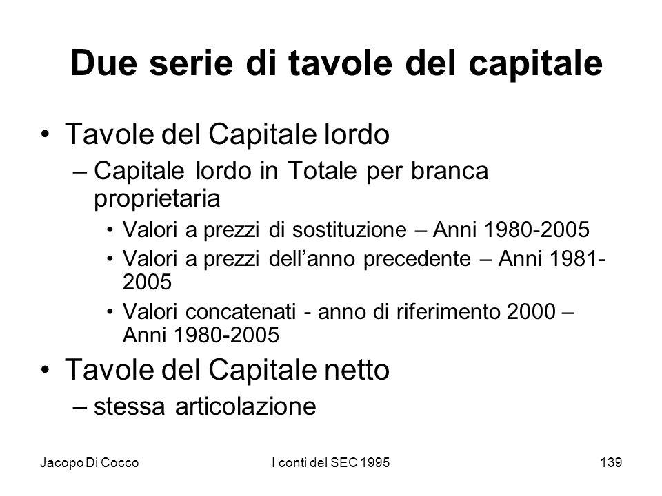 Jacopo Di CoccoI conti del SEC 1995139 Due serie di tavole del capitale Tavole del Capitale lordo –Capitale lordo in Totale per branca proprietaria Va