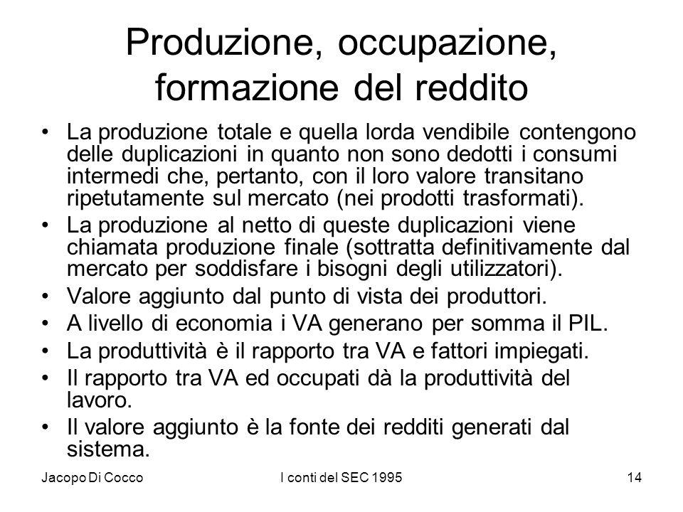 Jacopo Di CoccoI conti del SEC 199514 Produzione, occupazione, formazione del reddito La produzione totale e quella lorda vendibile contengono delle duplicazioni in quanto non sono dedotti i consumi intermedi che, pertanto, con il loro valore transitano ripetutamente sul mercato (nei prodotti trasformati).