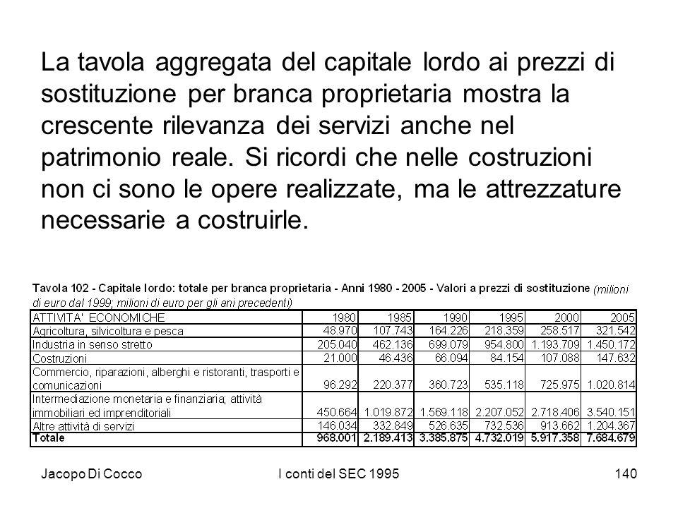 Jacopo Di CoccoI conti del SEC 1995140 La tavola aggregata del capitale lordo ai prezzi di sostituzione per branca proprietaria mostra la crescente rilevanza dei servizi anche nel patrimonio reale.