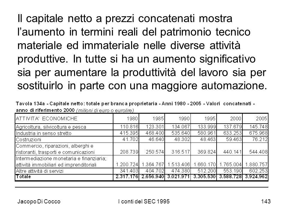 Jacopo Di CoccoI conti del SEC 1995143 Il capitale netto a prezzi concatenati mostra laumento in termini reali del patrimonio tecnico materiale ed immateriale nelle diverse attività produttive.