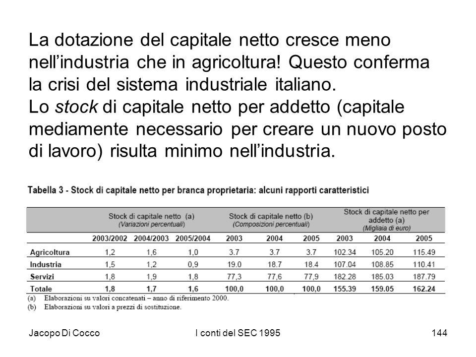 Jacopo Di CoccoI conti del SEC 1995144 La dotazione del capitale netto cresce meno nellindustria che in agricoltura! Questo conferma la crisi del sist