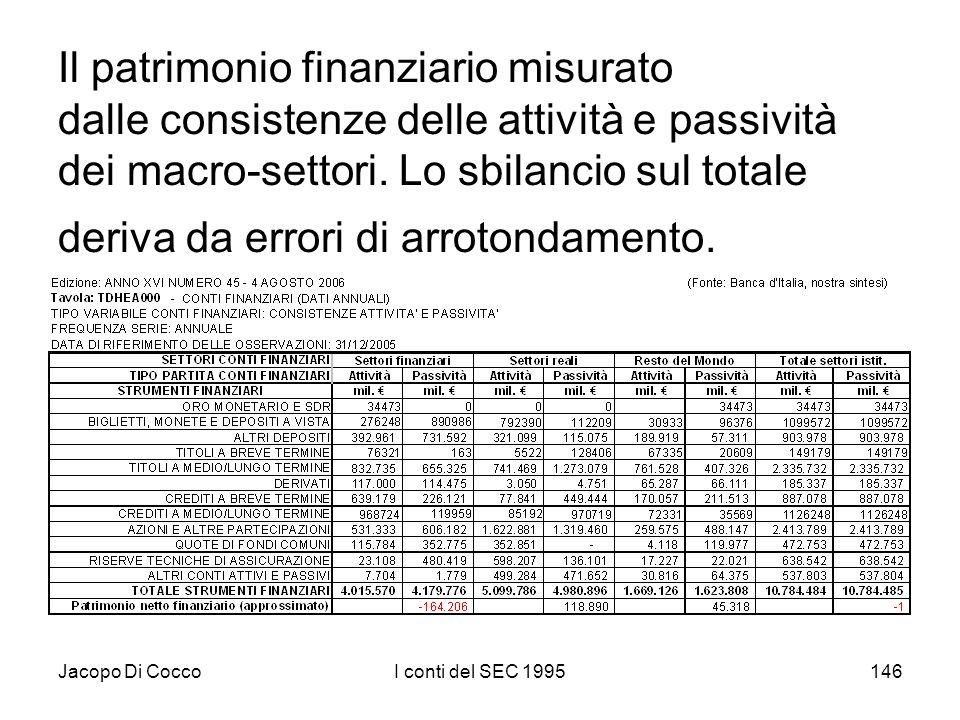 Jacopo Di CoccoI conti del SEC 1995146 Il patrimonio finanziario misurato dalle consistenze delle attività e passività dei macro-settori. Lo sbilancio