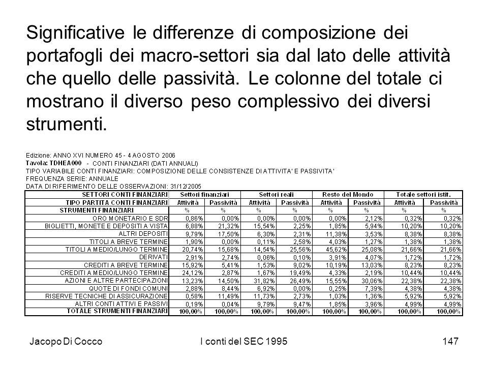 Jacopo Di CoccoI conti del SEC 1995147 Significative le differenze di composizione dei portafogli dei macro-settori sia dal lato delle attività che quello delle passività.
