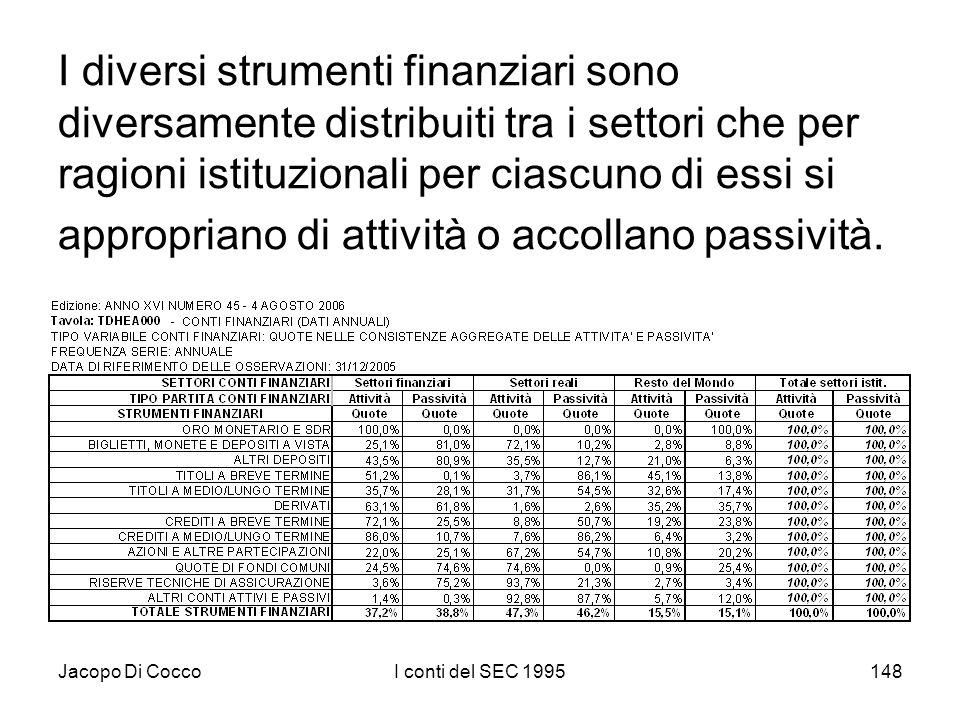Jacopo Di CoccoI conti del SEC 1995148 I diversi strumenti finanziari sono diversamente distribuiti tra i settori che per ragioni istituzionali per ciascuno di essi si appropriano di attività o accollano passività.