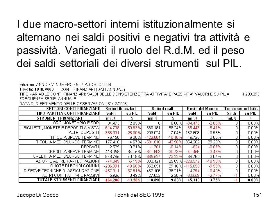Jacopo Di CoccoI conti del SEC 1995151 I due macro-settori interni istituzionalmente si alternano nei saldi positivi e negativi tra attività e passivi