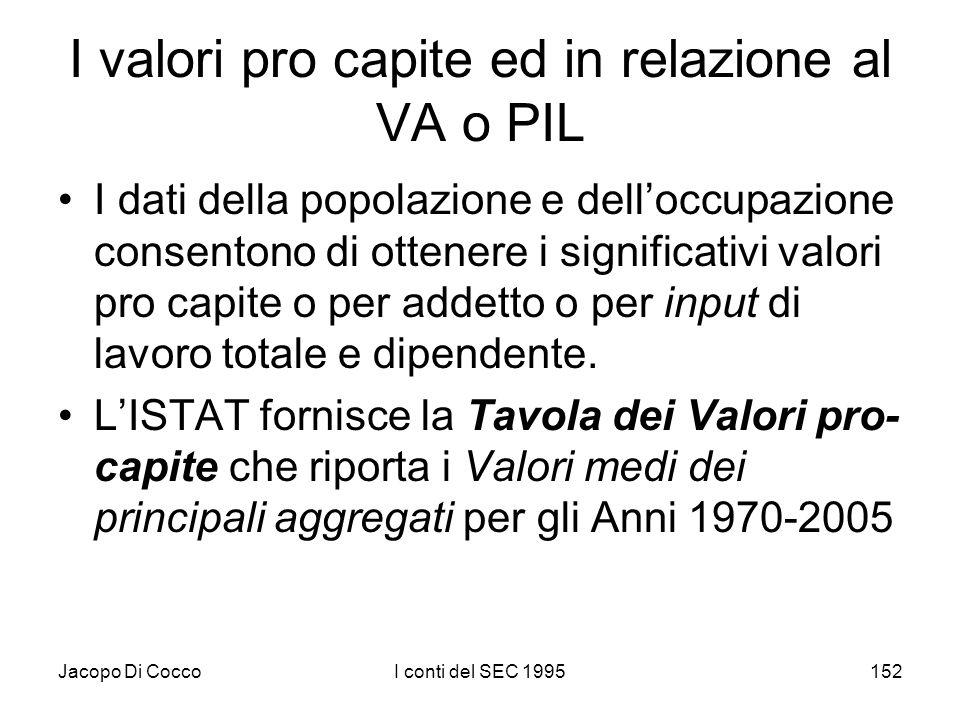 Jacopo Di CoccoI conti del SEC 1995152 I valori pro capite ed in relazione al VA o PIL I dati della popolazione e delloccupazione consentono di ottenere i significativi valori pro capite o per addetto o per input di lavoro totale e dipendente.
