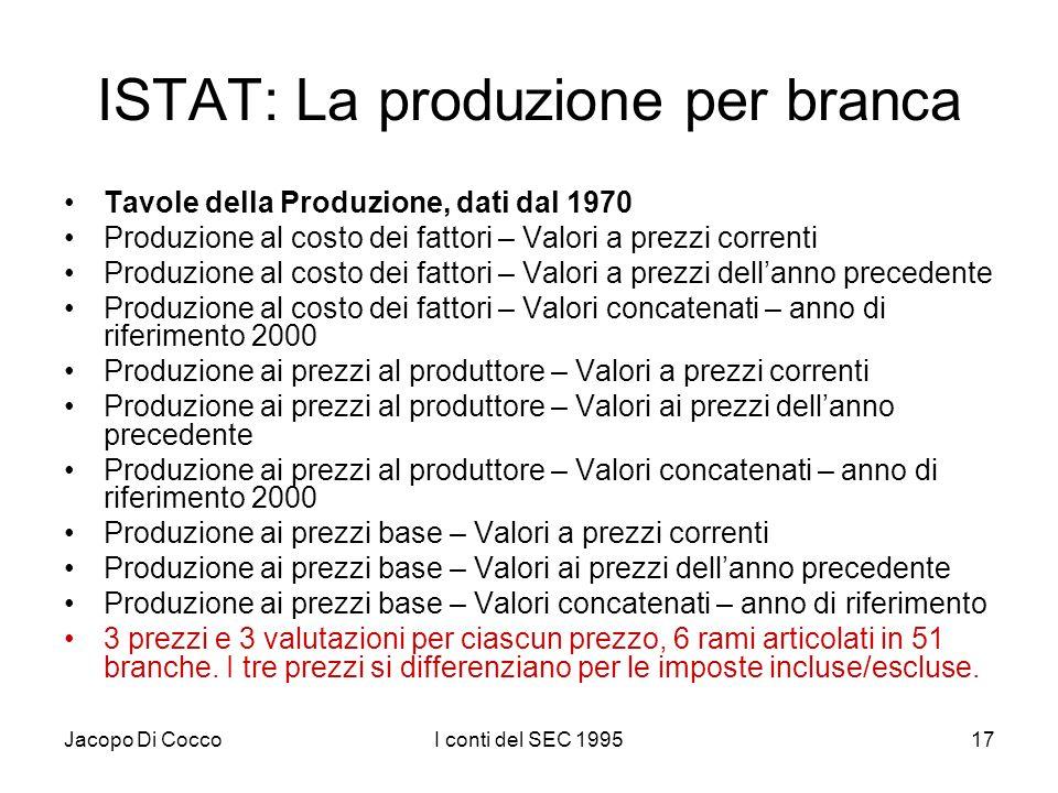 Jacopo Di CoccoI conti del SEC 199517 ISTAT: La produzione per branca Tavole della Produzione, dati dal 1970 Produzione al costo dei fattori – Valori