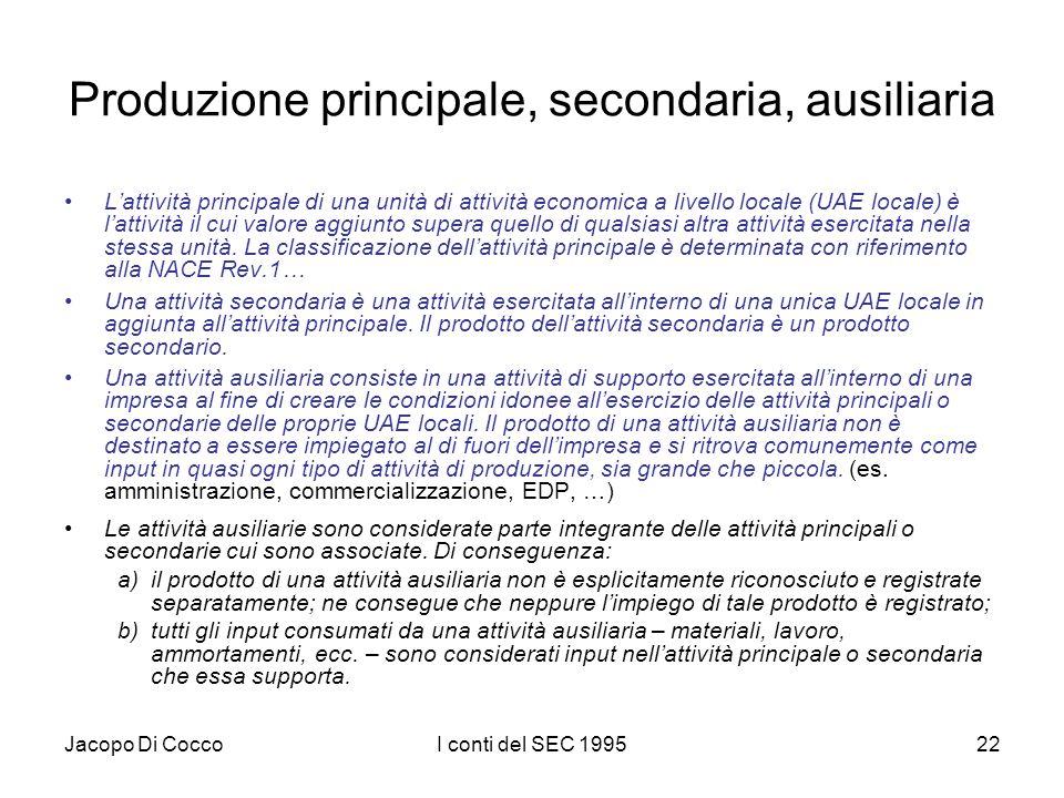 Jacopo Di CoccoI conti del SEC 199522 Produzione principale, secondaria, ausiliaria Lattività principale di una unità di attività economica a livello locale (UAE locale) è lattività il cui valore aggiunto supera quello di qualsiasi altra attività esercitata nella stessa unità.