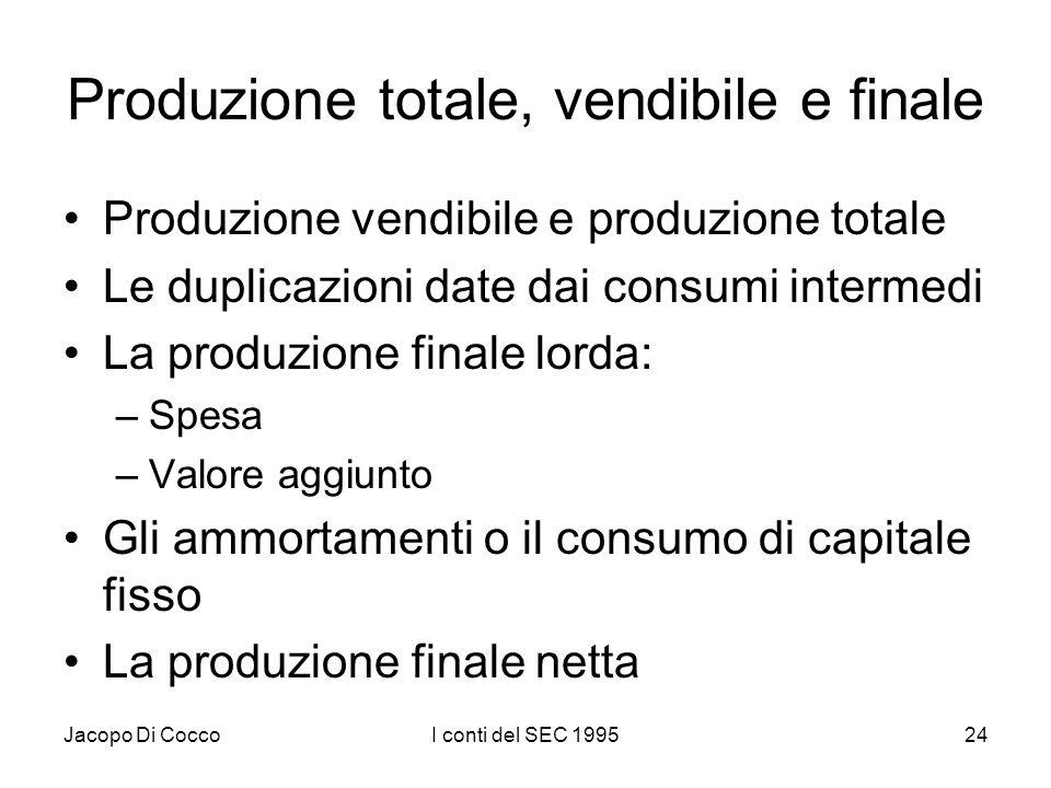 Jacopo Di CoccoI conti del SEC 199524 Produzione totale, vendibile e finale Produzione vendibile e produzione totale Le duplicazioni date dai consumi