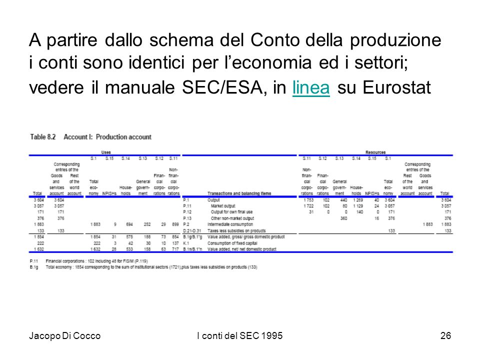 Jacopo Di CoccoI conti del SEC 199526 A partire dallo schema del Conto della produzione i conti sono identici per leconomia ed i settori; vedere il manuale SEC/ESA, in linea su Eurostatlinea