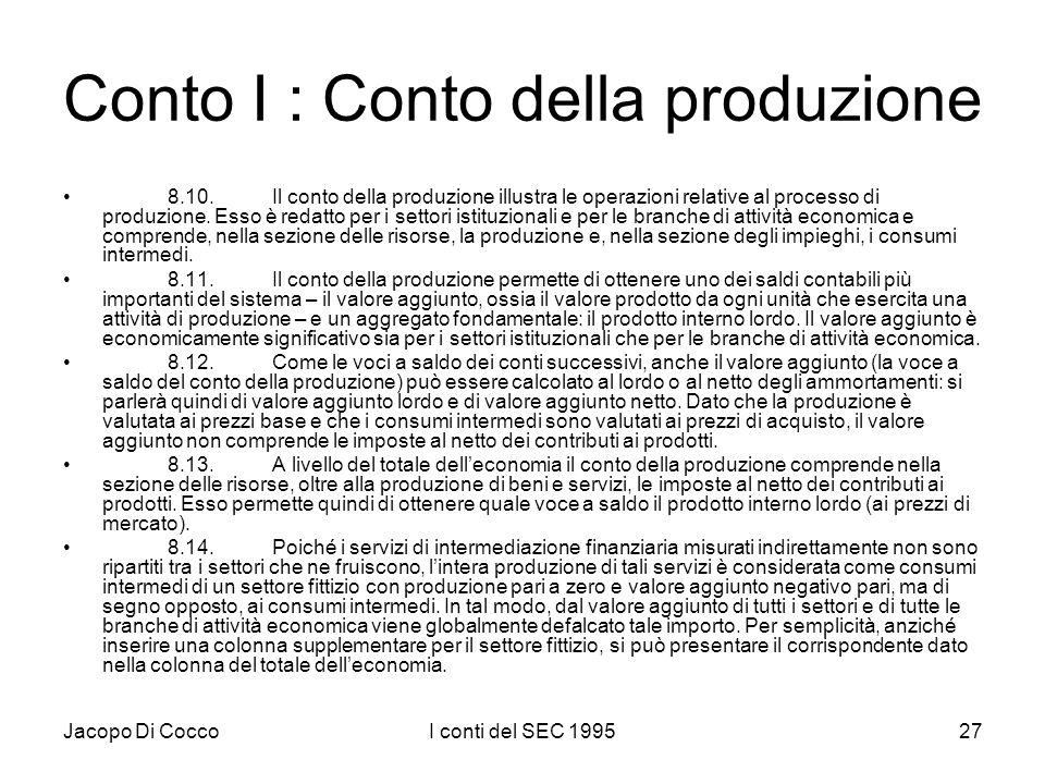 Jacopo Di CoccoI conti del SEC 199527 Conto I : Conto della produzione 8.10.Il conto della produzione illustra le operazioni relative al processo di produzione.