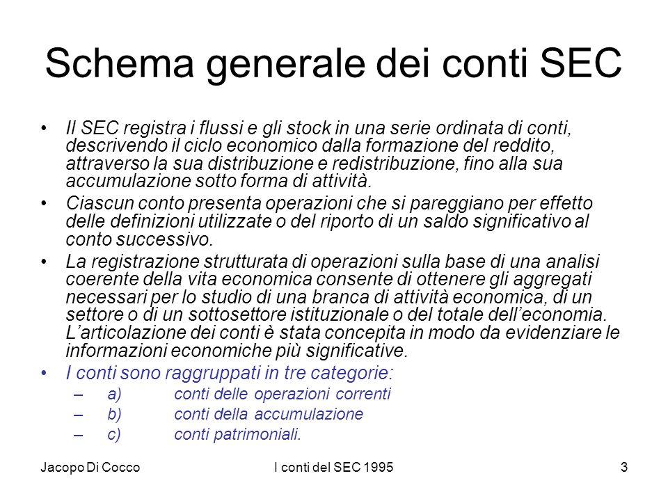Jacopo Di CoccoI conti del SEC 19953 Schema generale dei conti SEC Il SEC registra i flussi e gli stock in una serie ordinata di conti, descrivendo il ciclo economico dalla formazione del reddito, attraverso la sua distribuzione e redistribuzione, fino alla sua accumulazione sotto forma di attività.