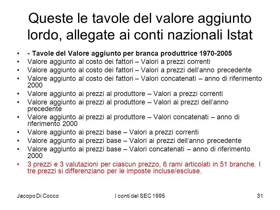 Jacopo Di CoccoI conti del SEC 199531 Queste le tavole del valore aggiunto lordo, allegate ai conti nazionali Istat - Tavole del Valore aggiunto per b