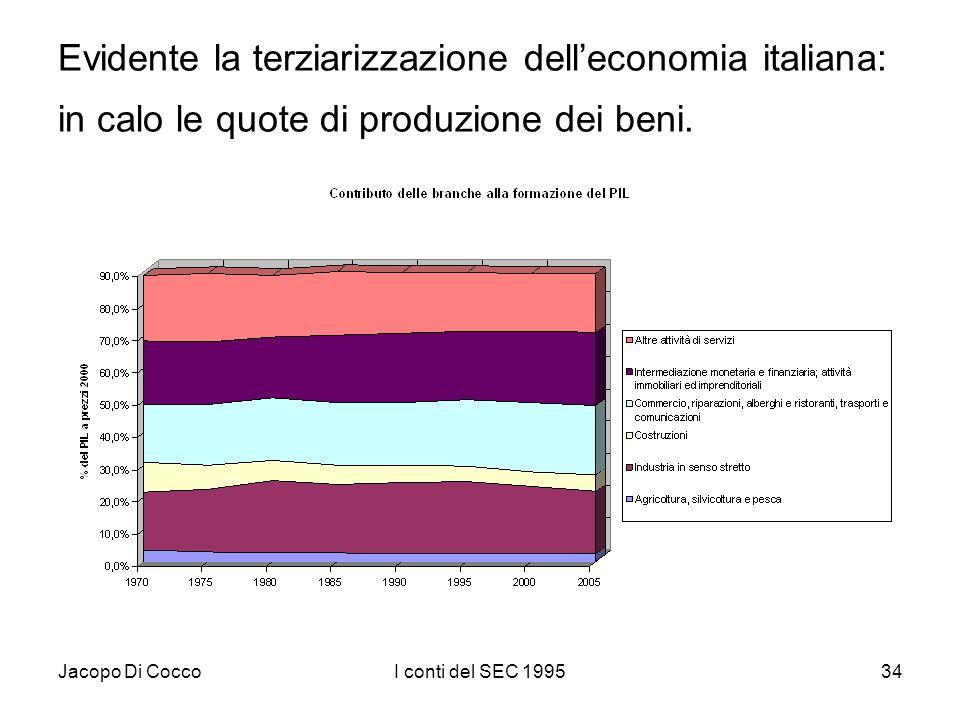 Jacopo Di CoccoI conti del SEC 199534 Evidente la terziarizzazione delleconomia italiana: in calo le quote di produzione dei beni.