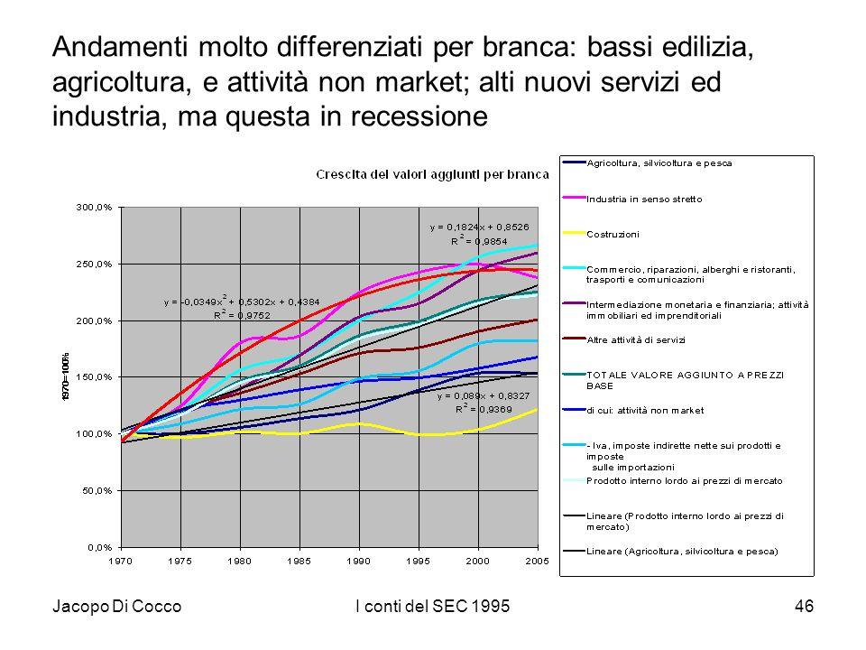 Jacopo Di CoccoI conti del SEC 199546 Andamenti molto differenziati per branca: bassi edilizia, agricoltura, e attività non market; alti nuovi servizi ed industria, ma questa in recessione