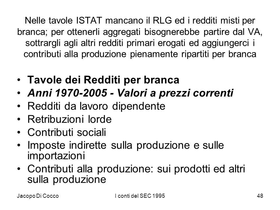 Jacopo Di CoccoI conti del SEC 199548 Nelle tavole ISTAT mancano il RLG ed i redditi misti per branca; per ottenerli aggregati bisognerebbe partire da