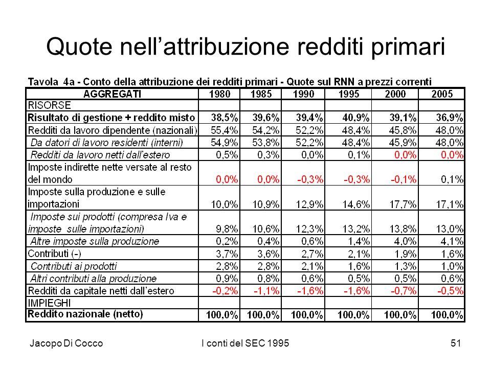 Jacopo Di CoccoI conti del SEC 199551 Quote nellattribuzione redditi primari