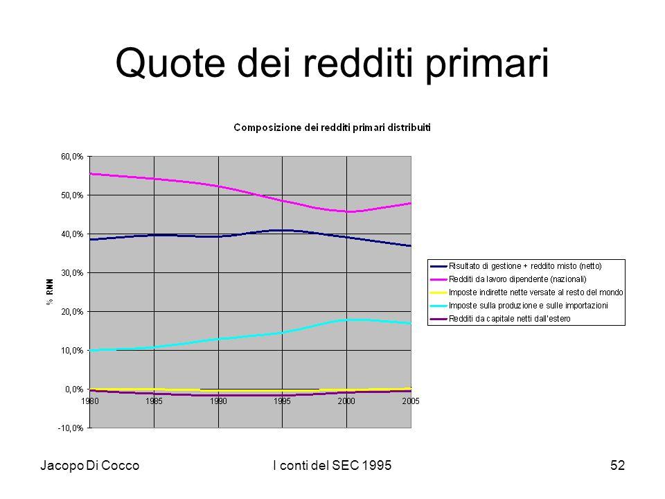 Jacopo Di CoccoI conti del SEC 199552 Quote dei redditi primari