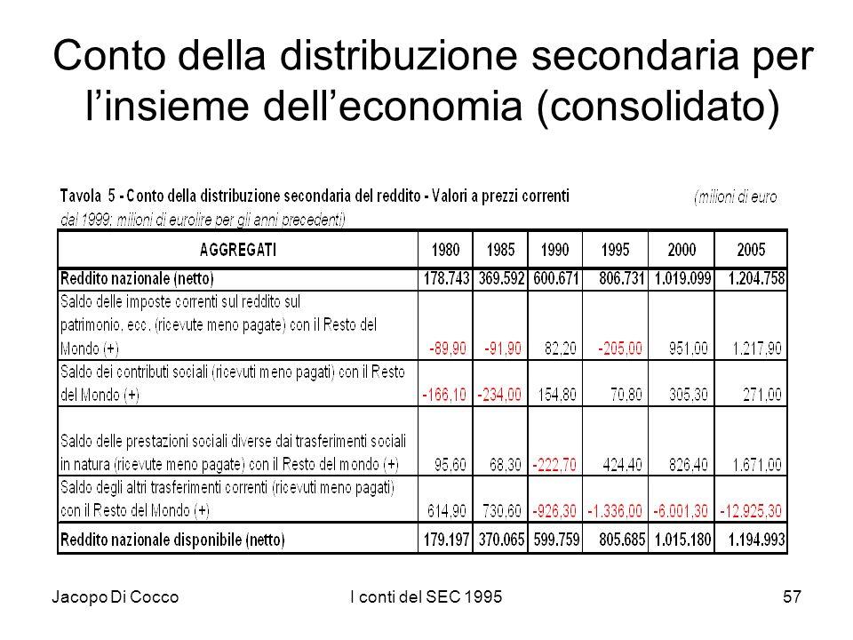 Jacopo Di CoccoI conti del SEC 199557 Conto della distribuzione secondaria per linsieme delleconomia (consolidato)