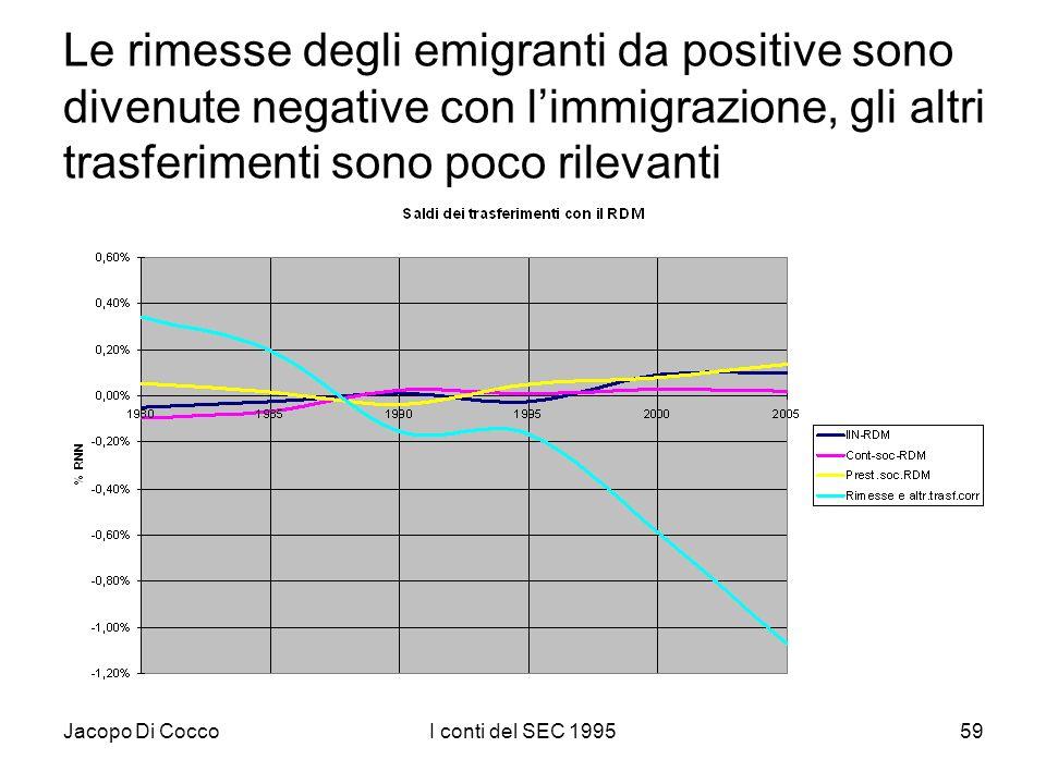 Jacopo Di CoccoI conti del SEC 199559 Le rimesse degli emigranti da positive sono divenute negative con limmigrazione, gli altri trasferimenti sono poco rilevanti