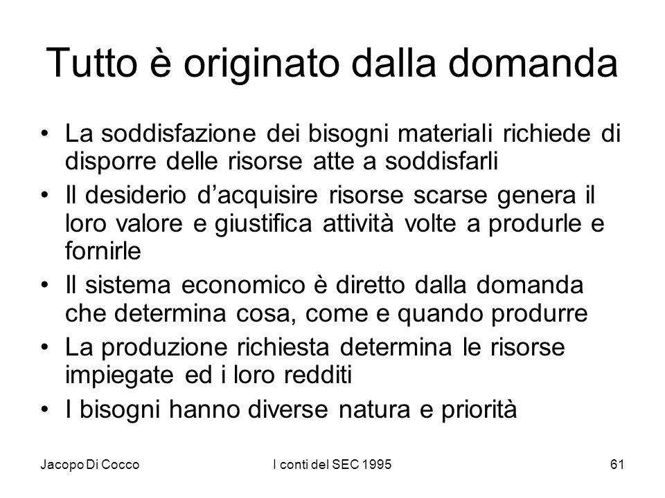 Jacopo Di CoccoI conti del SEC 199561 Tutto è originato dalla domanda La soddisfazione dei bisogni materiali richiede di disporre delle risorse atte a