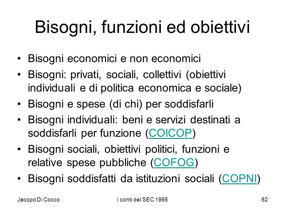 Jacopo Di CoccoI conti del SEC 199562 Bisogni, funzioni ed obiettivi Bisogni economici e non economici Bisogni: privati, sociali, collettivi (obiettiv
