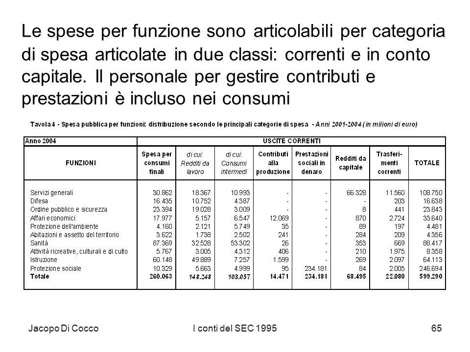 Jacopo Di CoccoI conti del SEC 199565 Le spese per funzione sono articolabili per categoria di spesa articolate in due classi: correnti e in conto cap
