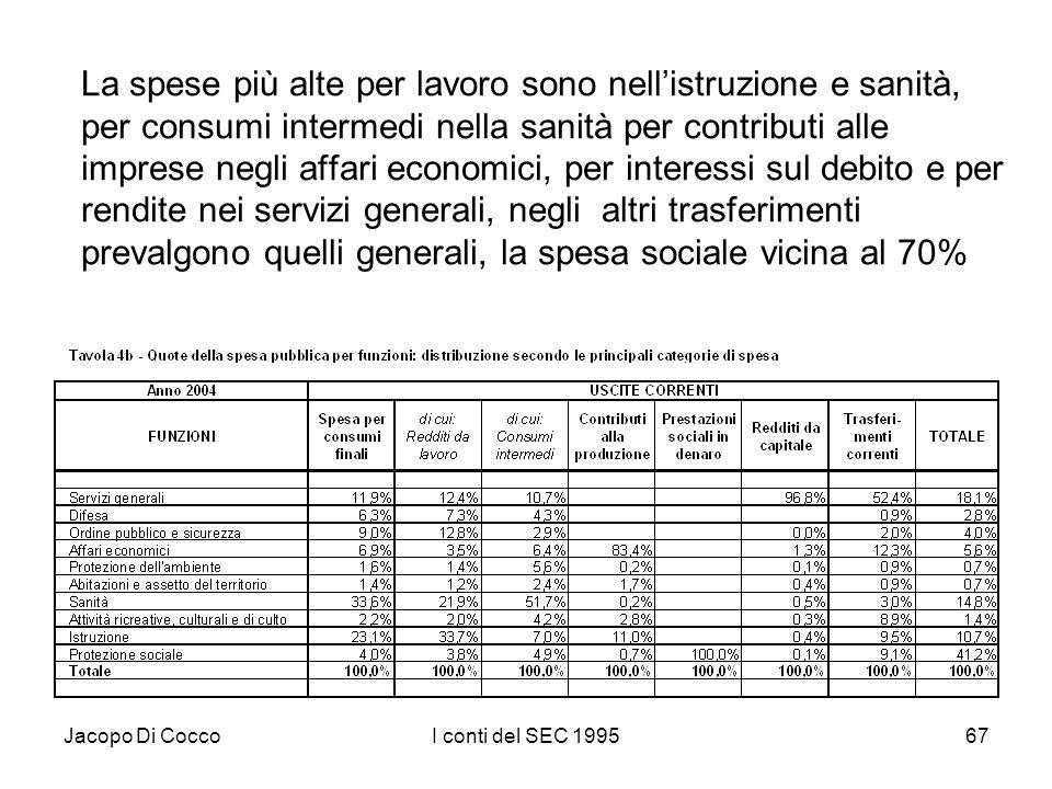 Jacopo Di CoccoI conti del SEC 199567 La spese più alte per lavoro sono nellistruzione e sanità, per consumi intermedi nella sanità per contributi alle imprese negli affari economici, per interessi sul debito e per rendite nei servizi generali, negli altri trasferimenti prevalgono quelli generali, la spesa sociale vicina al 70%