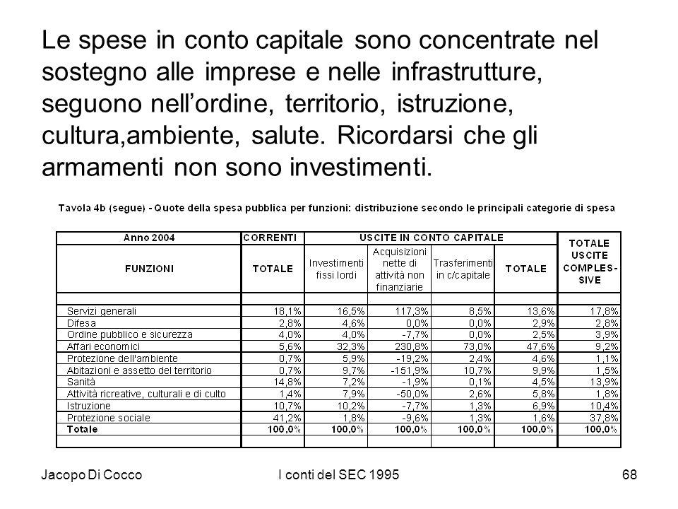 Jacopo Di CoccoI conti del SEC 199568 Le spese in conto capitale sono concentrate nel sostegno alle imprese e nelle infrastrutture, seguono nellordine