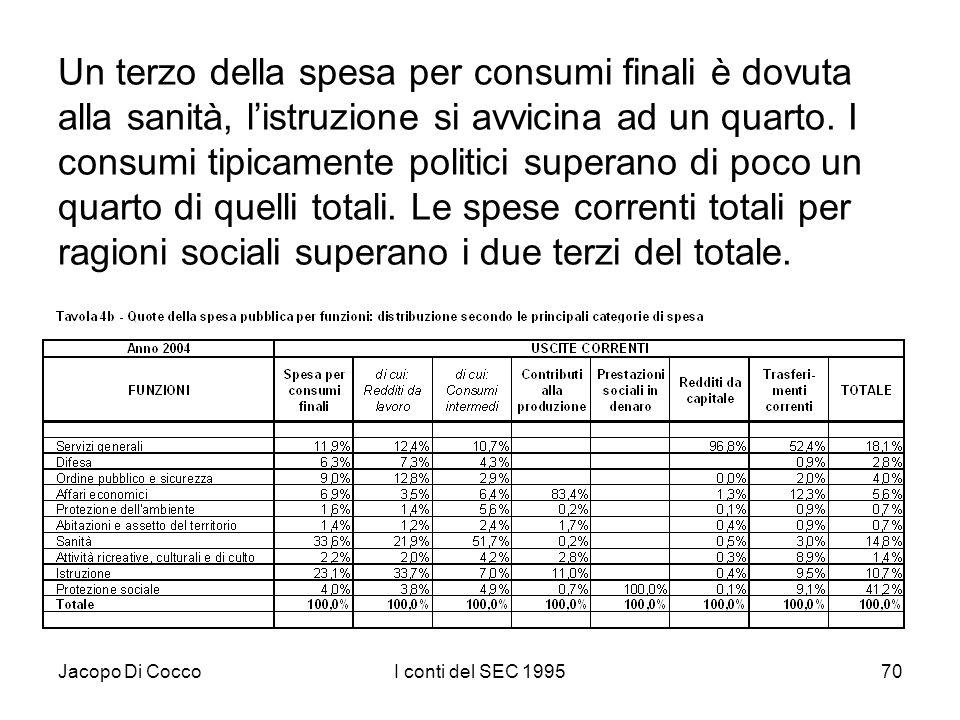 Jacopo Di CoccoI conti del SEC 199570 Un terzo della spesa per consumi finali è dovuta alla sanità, listruzione si avvicina ad un quarto. I consumi ti