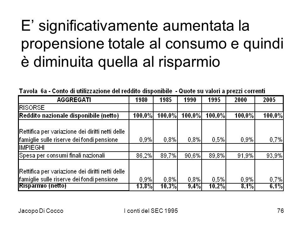 Jacopo Di CoccoI conti del SEC 199576 E significativamente aumentata la propensione totale al consumo e quindi è diminuita quella al risparmio