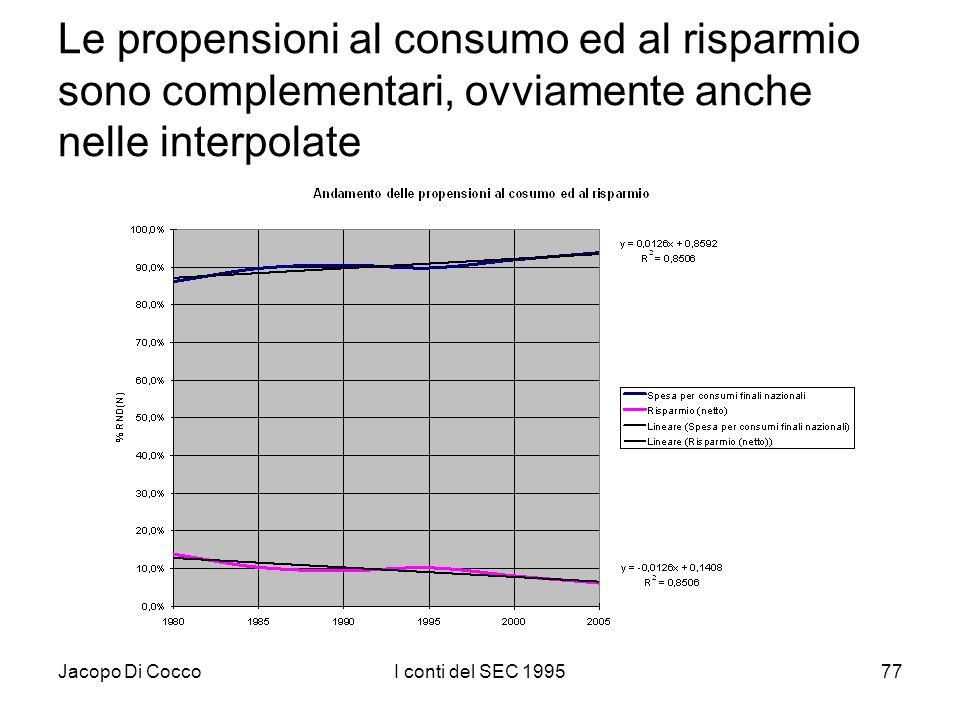 Jacopo Di CoccoI conti del SEC 199577 Le propensioni al consumo ed al risparmio sono complementari, ovviamente anche nelle interpolate