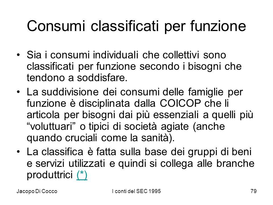 Jacopo Di CoccoI conti del SEC 199579 Consumi classificati per funzione Sia i consumi individuali che collettivi sono classificati per funzione second