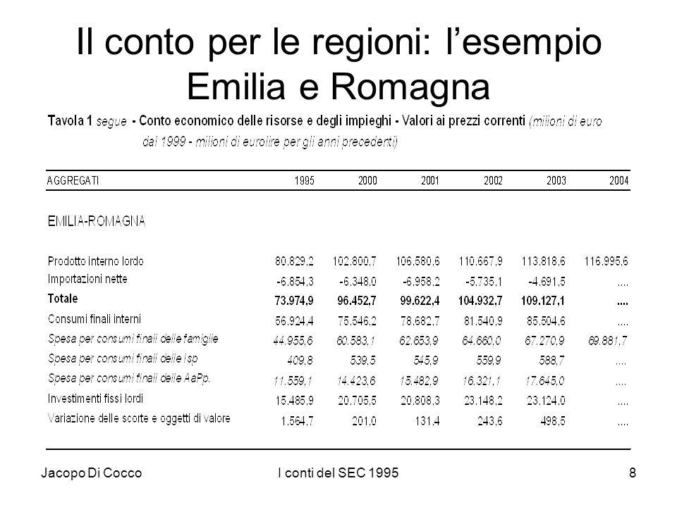 Jacopo Di CoccoI conti del SEC 1995149 Il totale dei debiti e dei crediti è circa 9 volte il PIL.