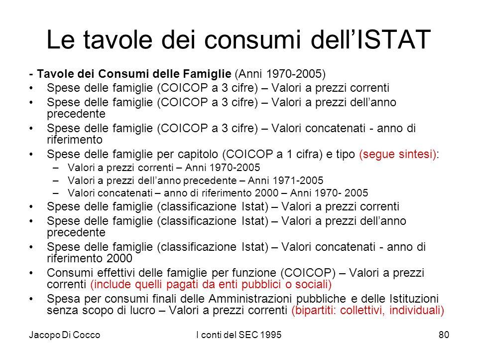 Jacopo Di CoccoI conti del SEC 199580 Le tavole dei consumi dellISTAT - Tavole dei Consumi delle Famiglie (Anni 1970-2005) Spese delle famiglie (COICO