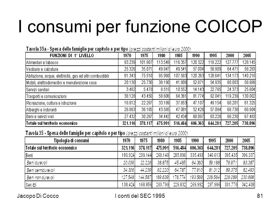 Jacopo Di CoccoI conti del SEC 199581 I consumi per funzione COICOP